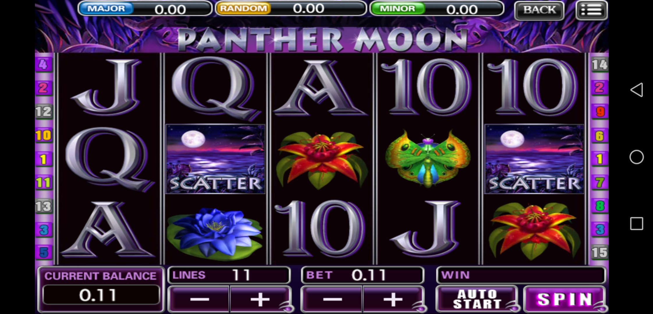 Overview by Liveslot77 for Panther Moon Slot Machine in XE 88