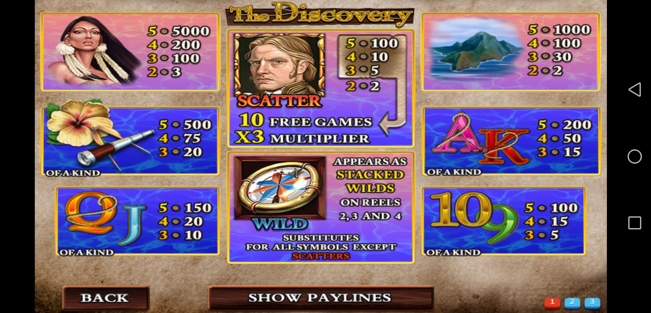 Learn How To Play The Discovery Video Slot in Kiosk XE88 Login