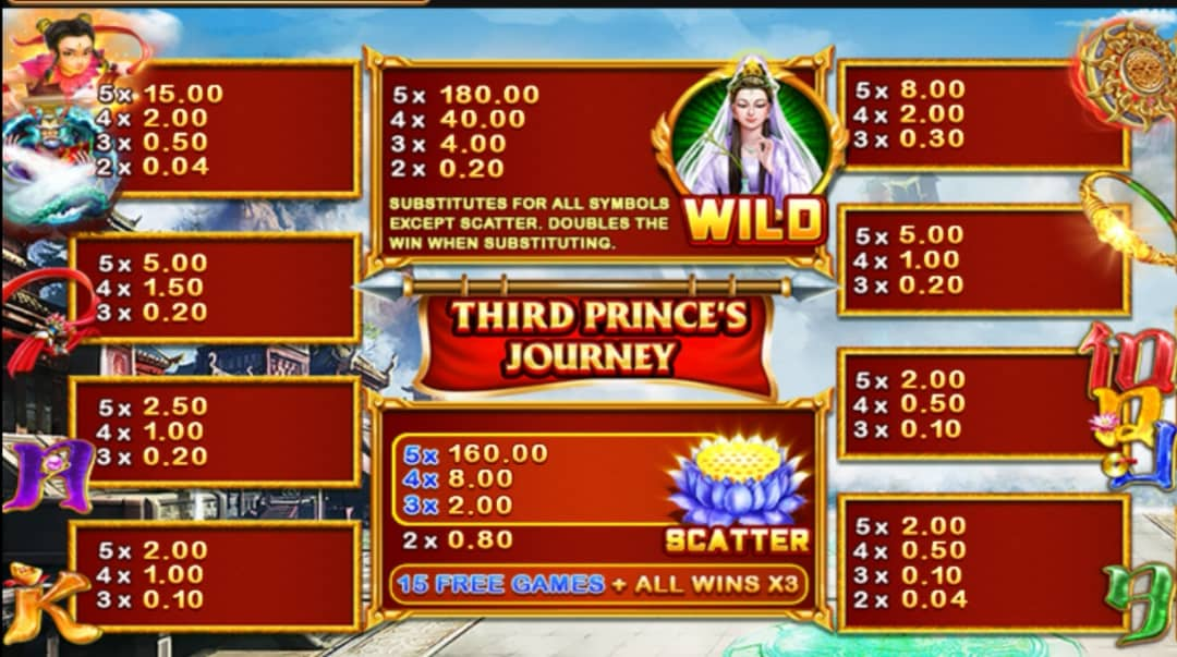 How To Play Third Prince's Journey 三太子传奇 Mobile Slot in Joker123 Download For Free