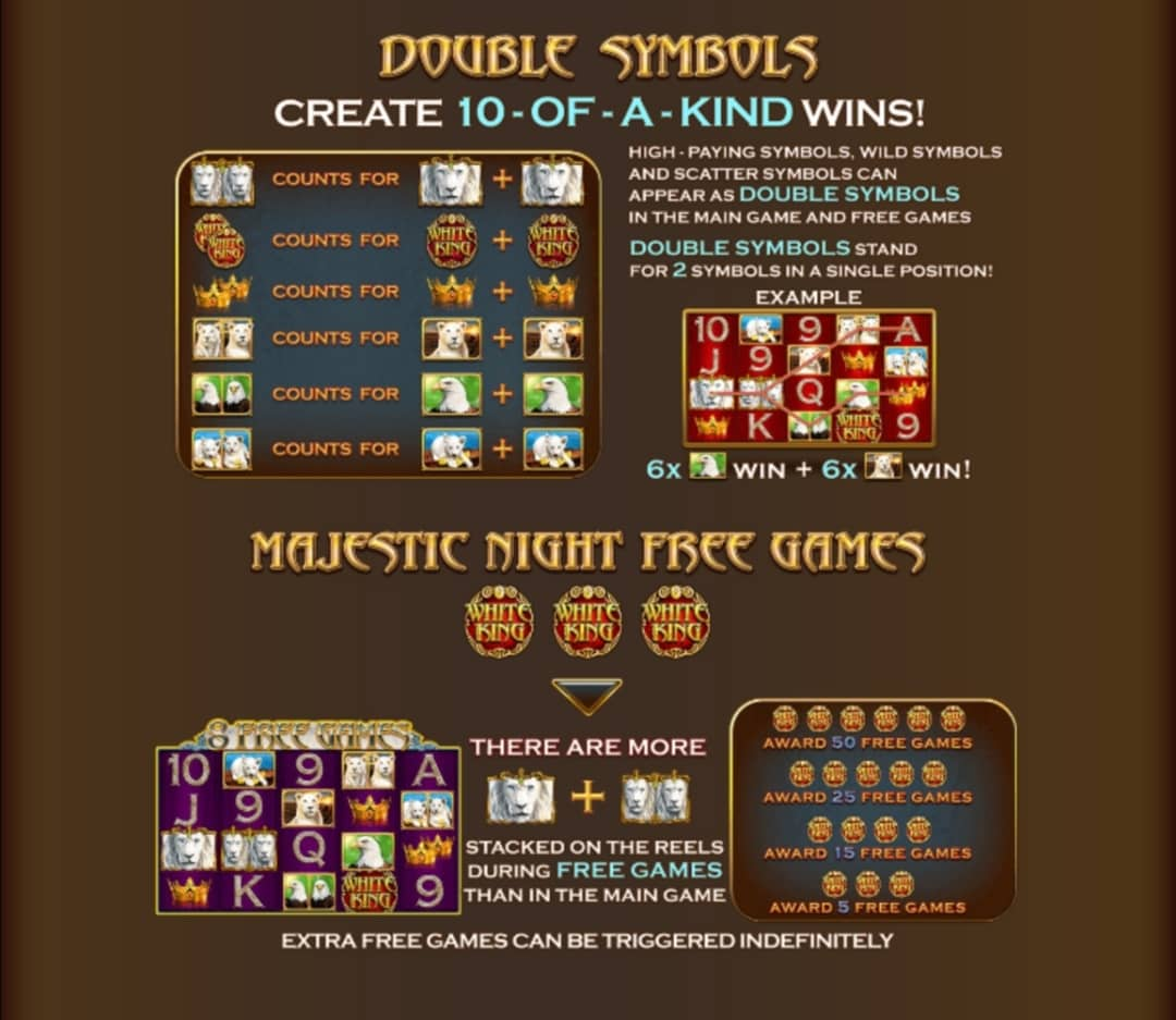 White King II in Newtown Kiosk Agent Malaysia : Strategy & Win