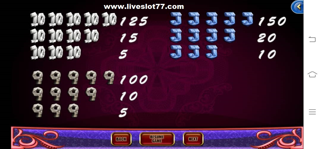 How To Win Stone Age Slot Game In XE88 Version 2.0_LiveSlot77