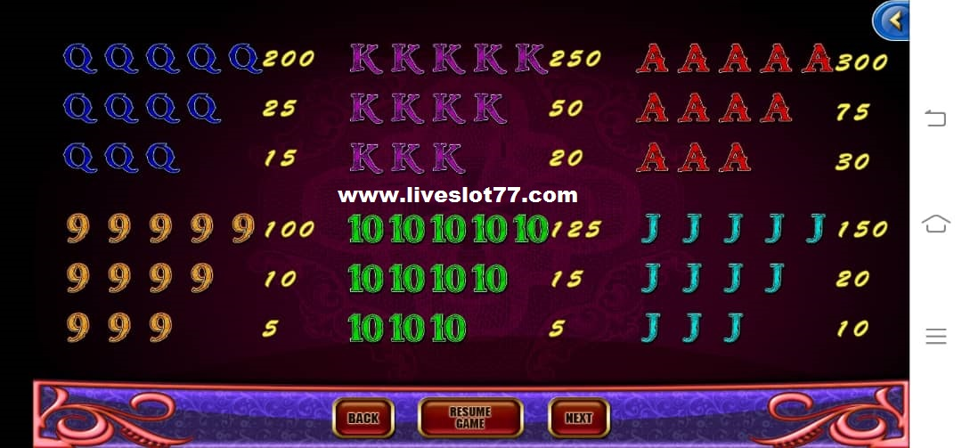 Review & Win Treasure Island Slot Game In XE88 Registration _ LiveSlot77
