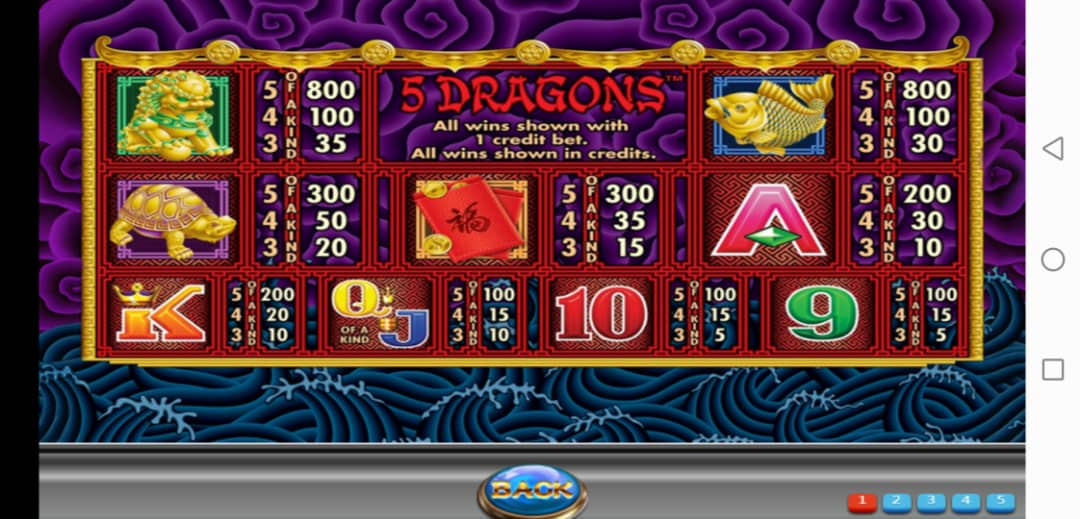 Gameplay of 5 Dragons Video Slot in Mega888 Claim Free Credit