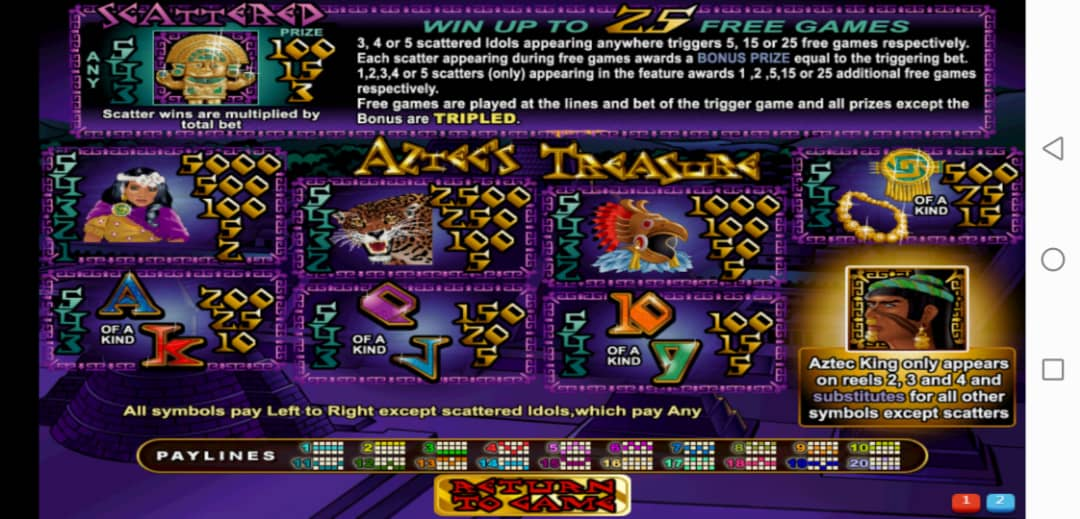 How To Play Aztec's Treasure Video Slot in Mega888