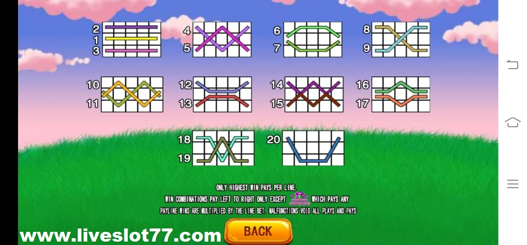 How To Win Easter Surprise Slot Game In Mega888 Download IOS LiveSlot77