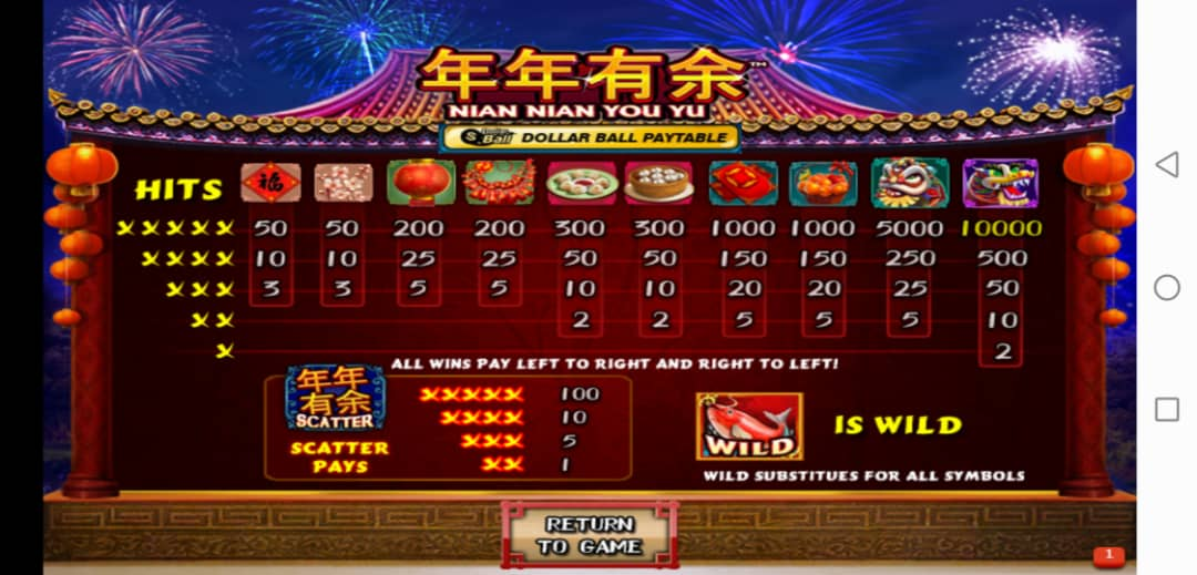 How To Win Nian Nian You Yu Slot Machine in Mega888 Android iOS