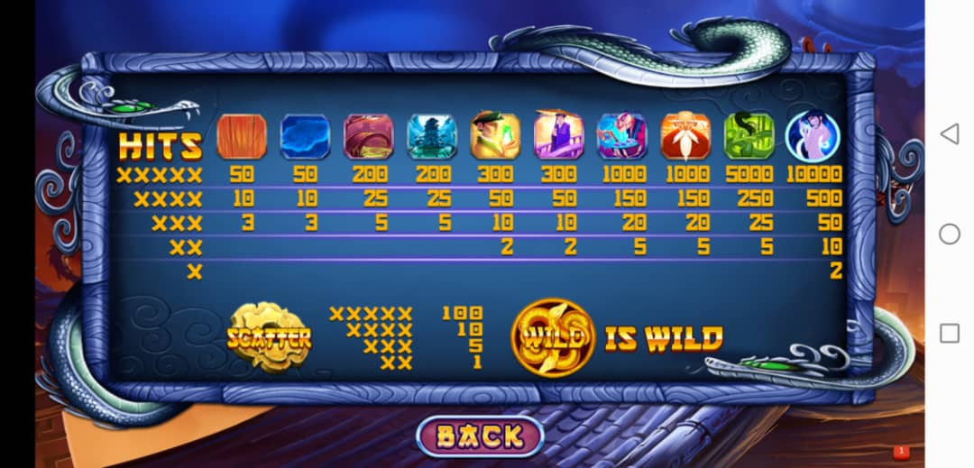 Learn To Play Legend of the White Snake Lady Video Slot in Mega888 Free Credit