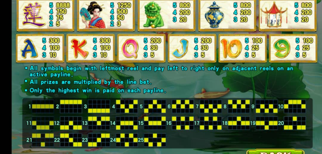 Learn To Play Golden Lotus Video Slot in Pussy888 Top Gambling Site