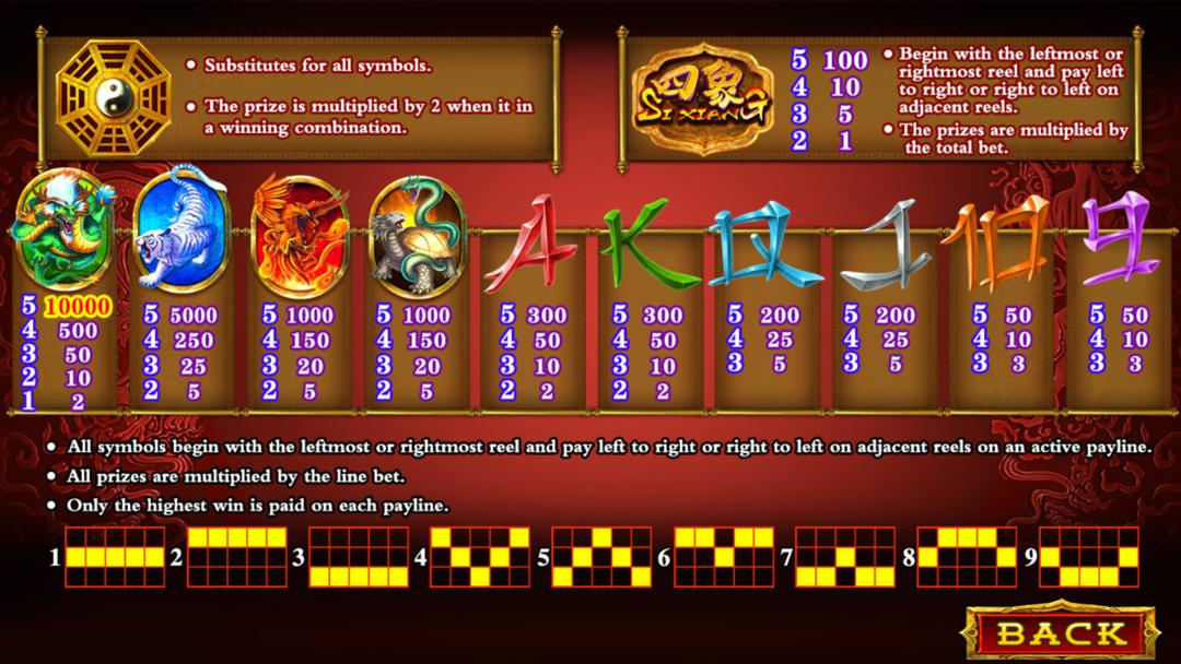 How To Play & Win in Si Xiang Mobile Slot in Pussy888 Online Casino