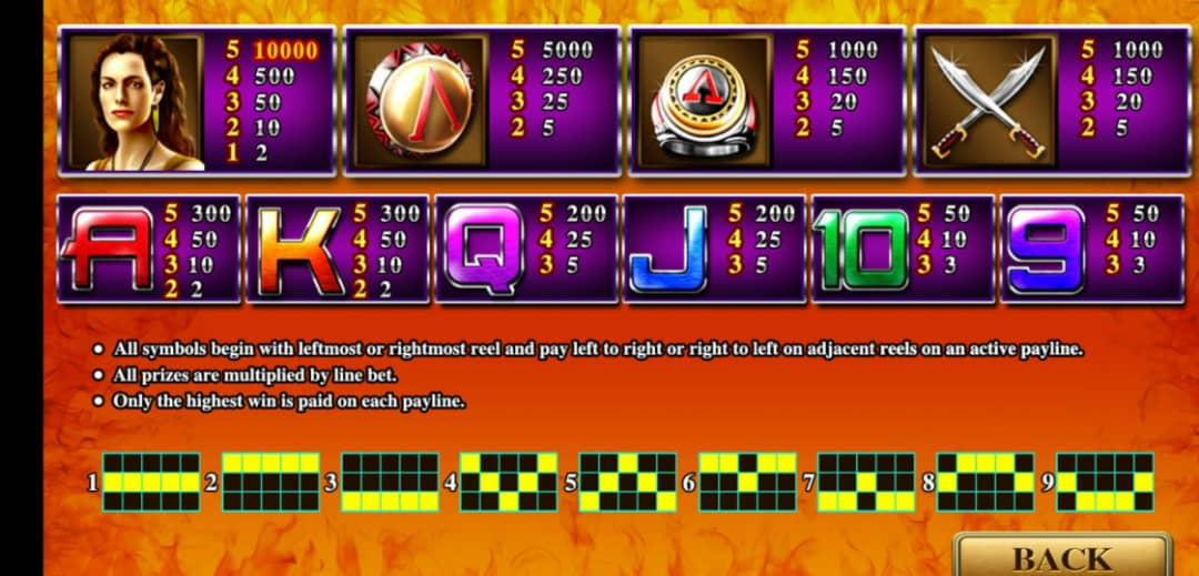 How To Play Spartan Video Slot in Pussy888 Famous Gambling Web