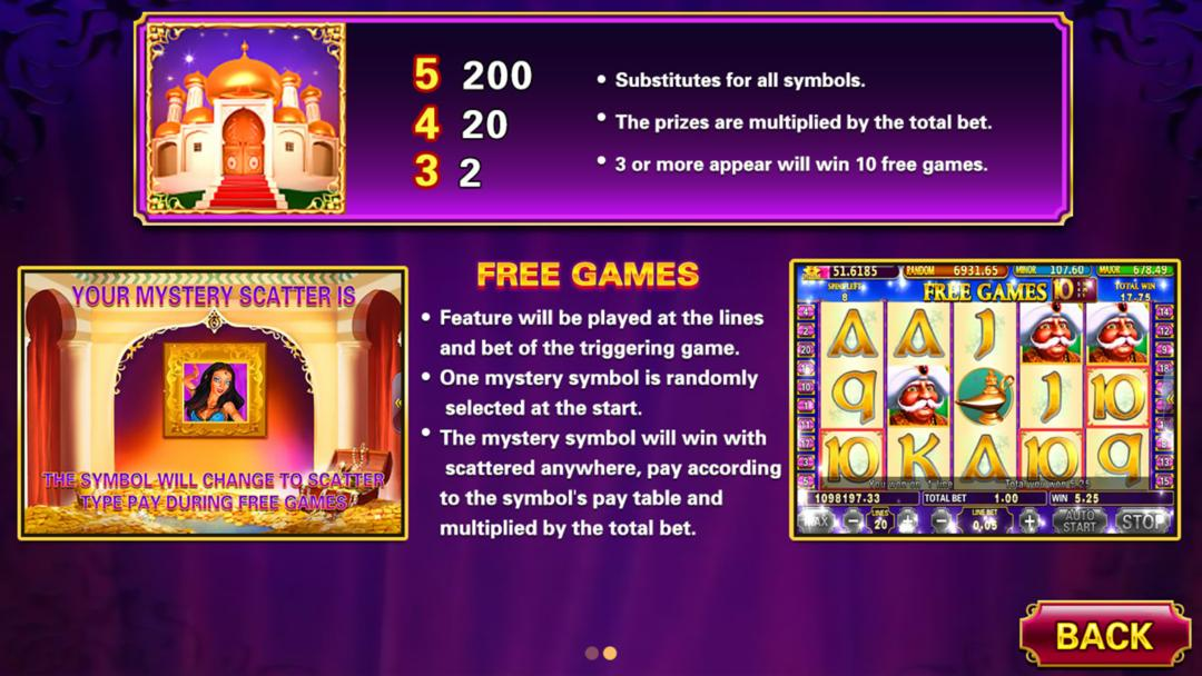 How To Win Sultan's Gold Online Slot in Pussy888 Hot Online Casino