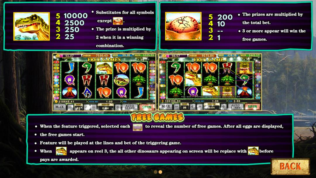 Strategy To Win T-Rex Video Slot in Pussy888 Trusted Online Casino