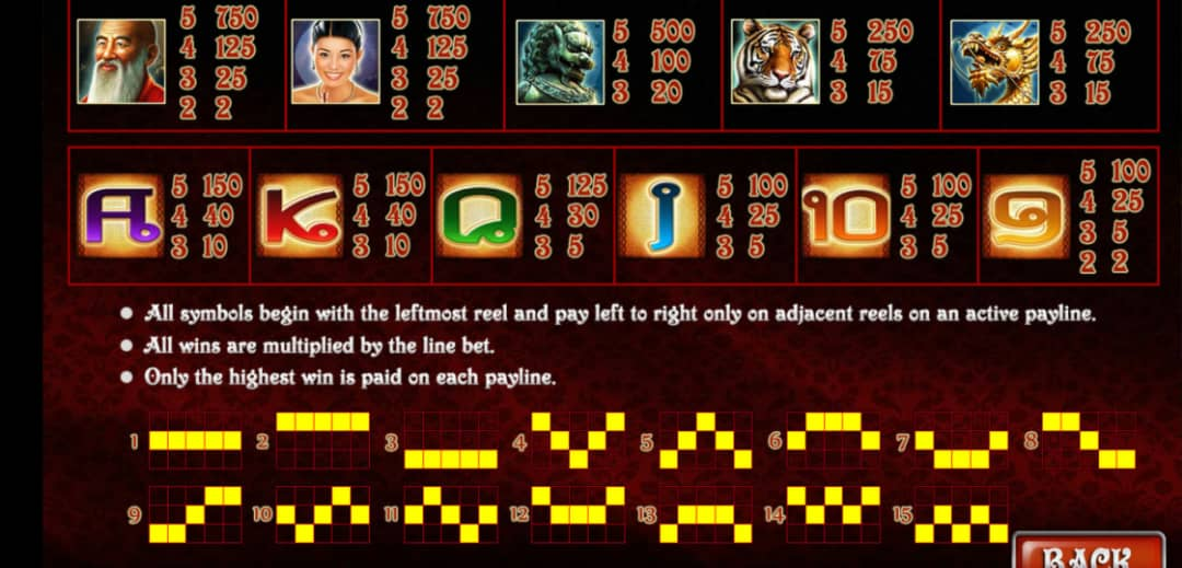 How To Play Thai Temple Video Slot in Pussy888 Download apk