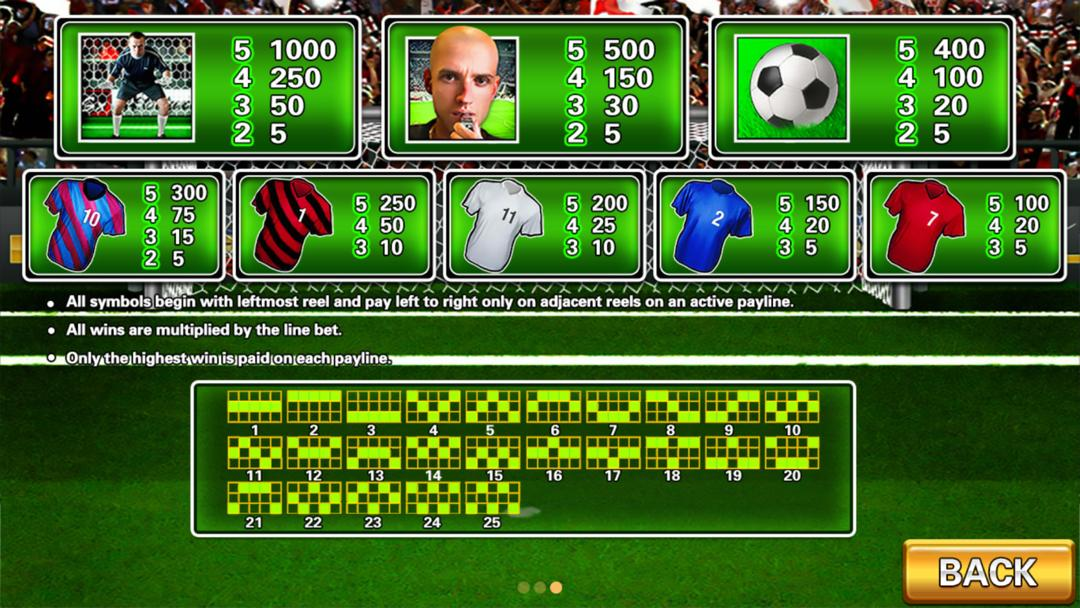 Gameplay of Football Rules Video Slot In Pussy888 Free Spins