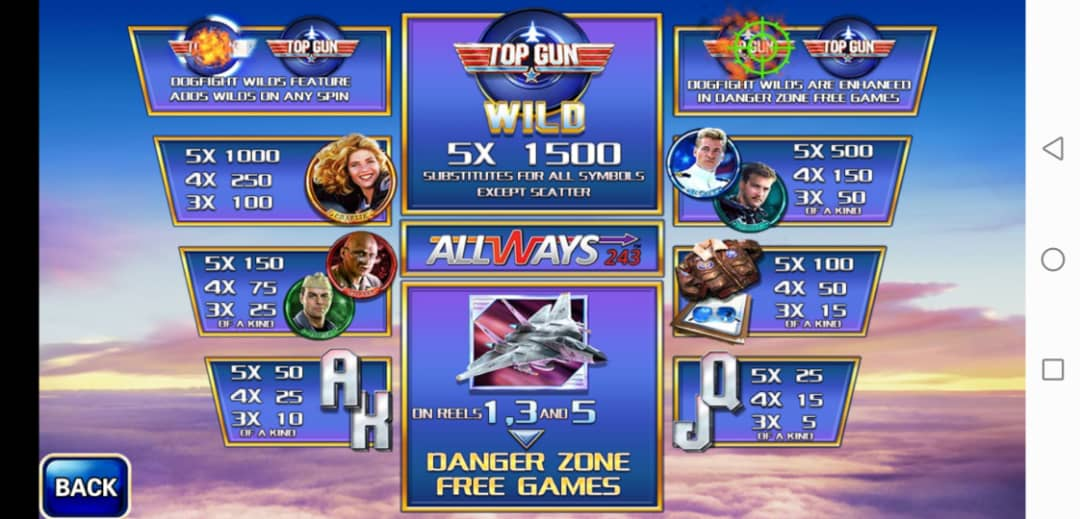 Technique To Play Top Gun Classic Slot Game in 918Kiss Famous Betting Platform