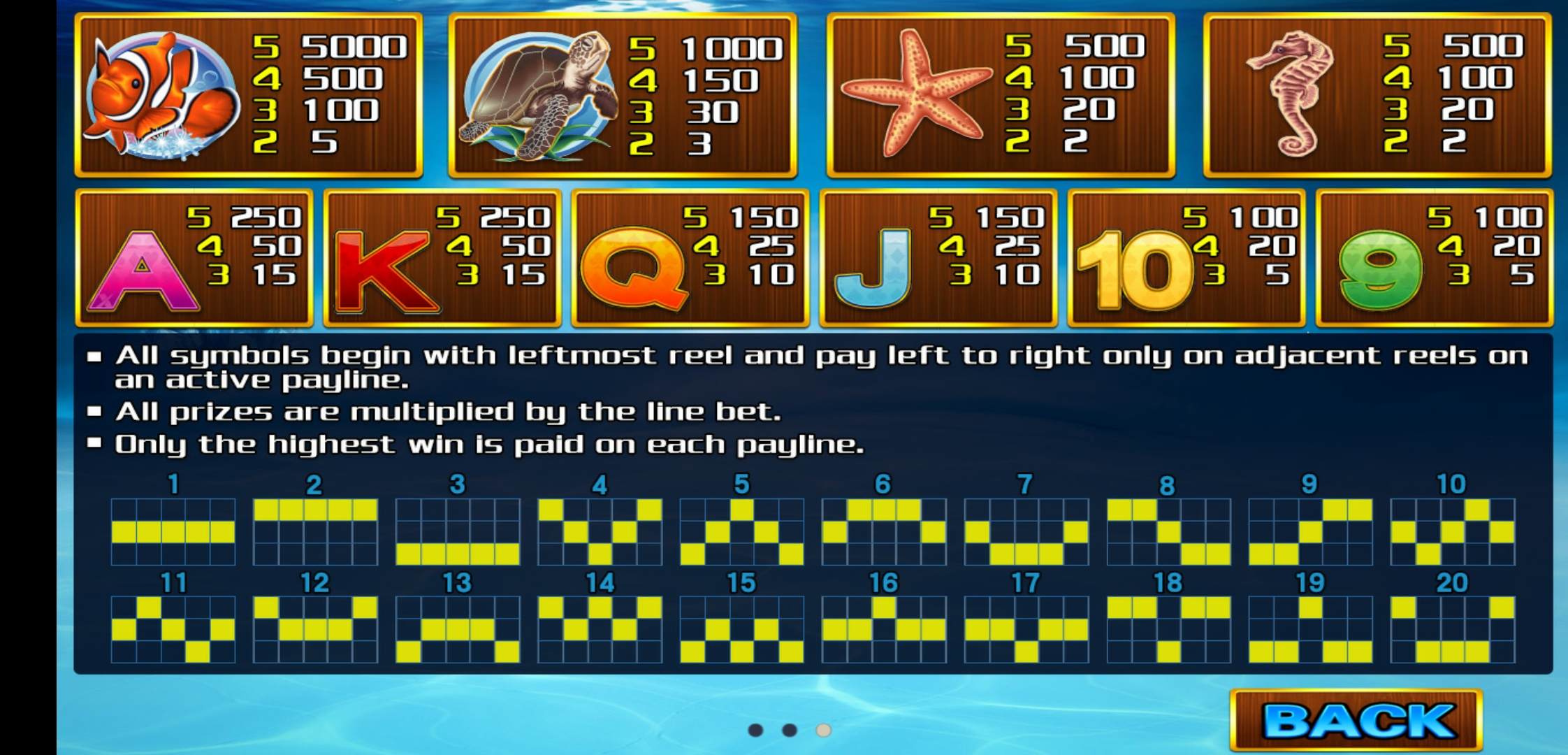 Dolphin Reef Slot Paytable & Paylines