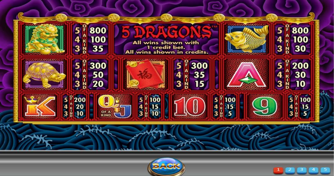 5 Dragons Paytable