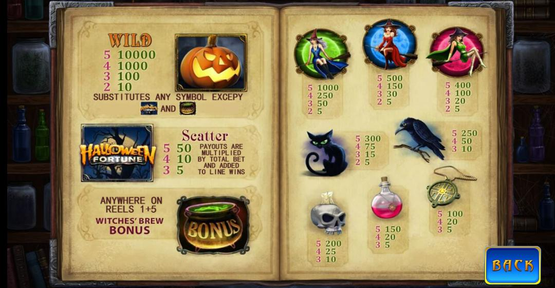 Simbol Halloween Fortune Slot